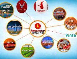 Tập đoàn Vingroup đang kinh doanh những lĩnh vực nào?